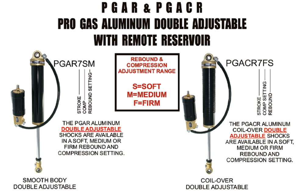 Pro Gas Aluminum Double Adjustable